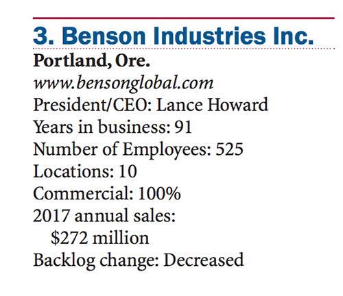 US glass magazine, Benson global